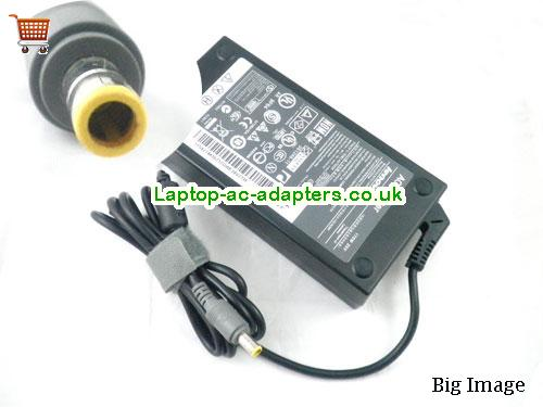 8.5A 20V Laptop AC Adapter LENOVO20V8.5A